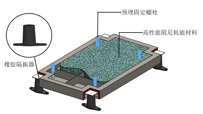 哪里能买到报价合理的隔声材料_北京隔声板报价